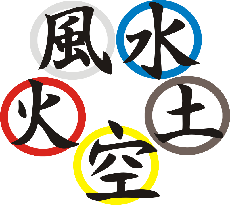 list of synonyms and antonyms of the word kanji element